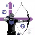 Hawkeye #2 is coming and so is a new mystery lady to his life, arriving September 5, 2012